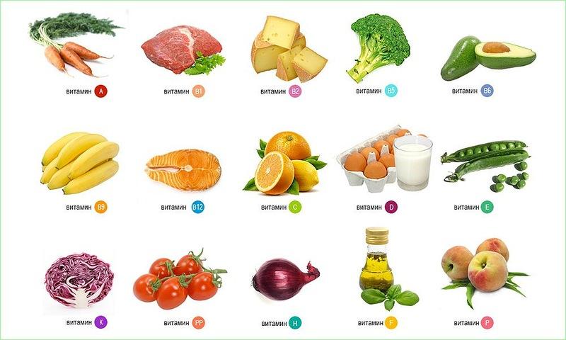 kakie-vitaminy-neobhodimy