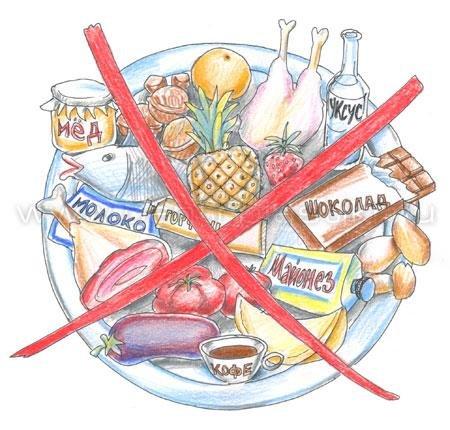 dieta-atopicheskiy-dermatit